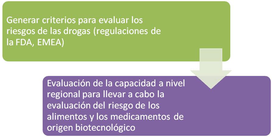 biotecn-png2